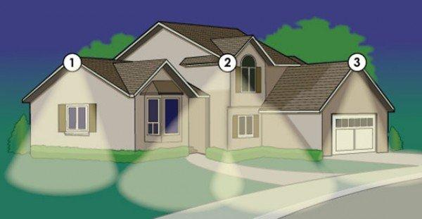 как сделать дом более уютным с помощью внешнего освещения