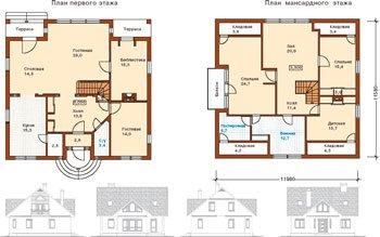 Как выбрать готовый проект дома